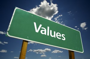 Thoughts Driven by Values and Fueled by Emotions Transform into Actions